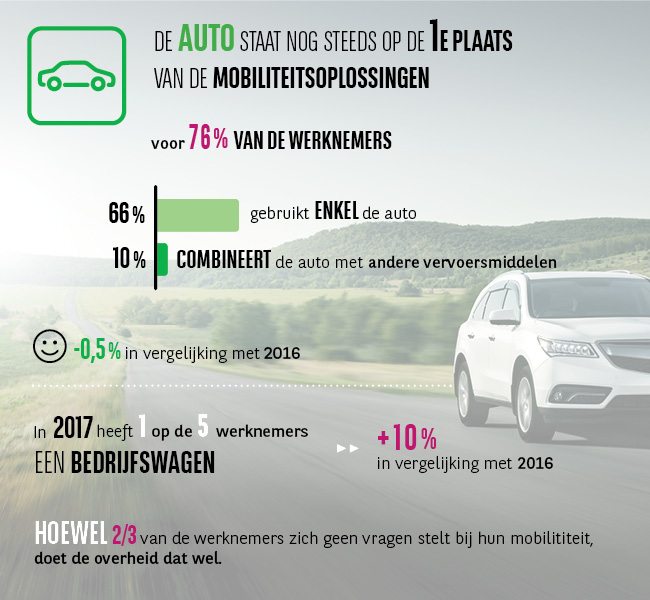 WB_News_Mobility_info_car_nl
