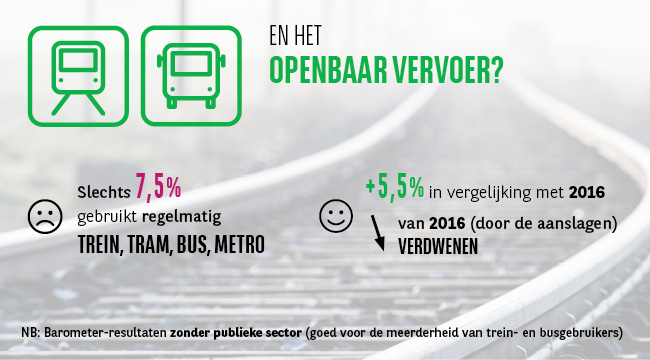 WB_News_Mobility_info_other_transports_nl